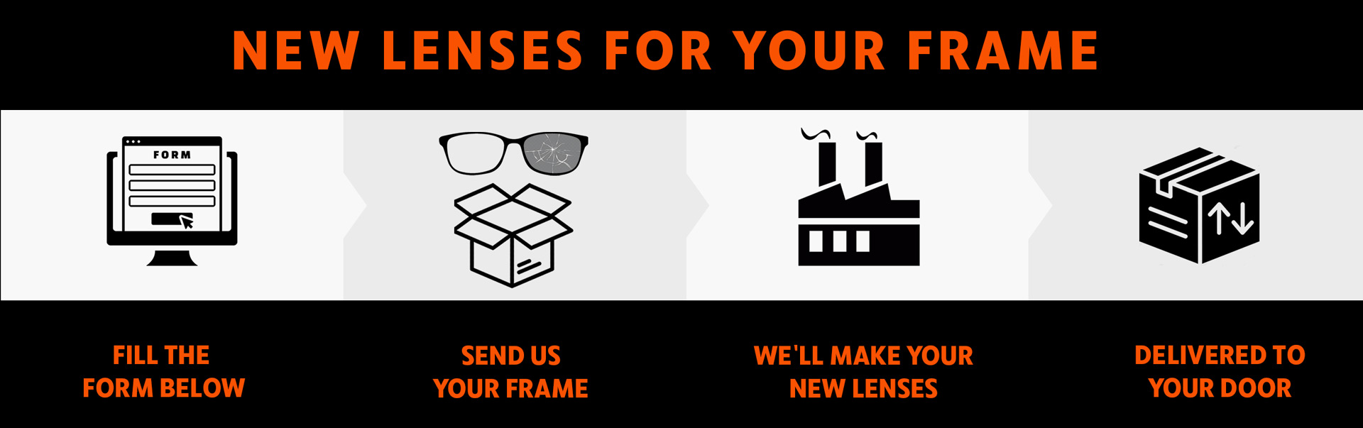 Lens Replacements For New and Used Frames